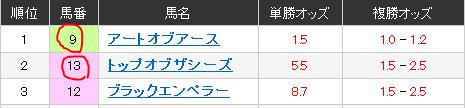 2013年8月30日、大井競馬.PNG